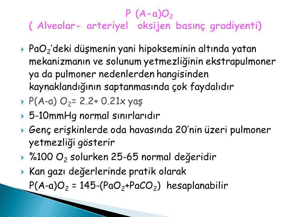 P (A-a)O2 ( Alveolar- arteriyel oksijen basınç gradiyenti)