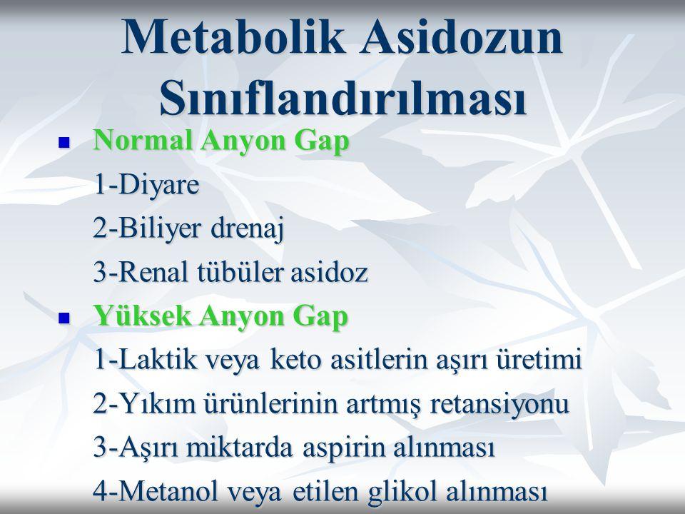 Metabolik Asidozun Sınıflandırılması