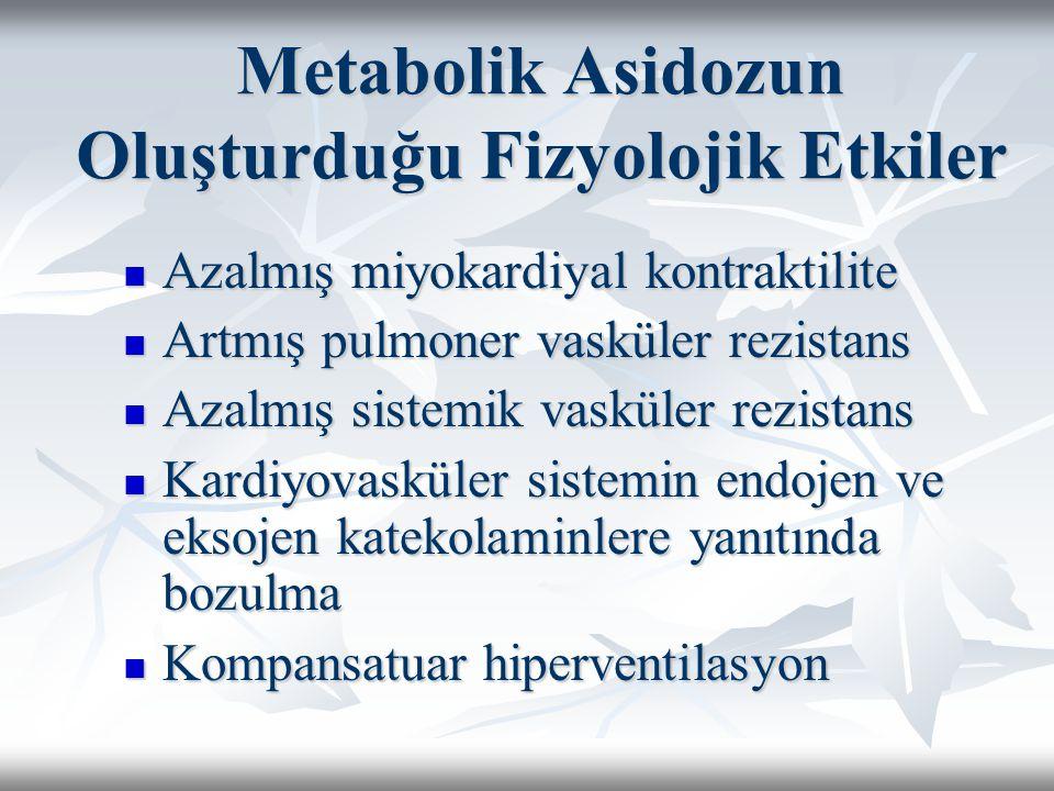 Metabolik Asidozun Oluşturduğu Fizyolojik Etkiler