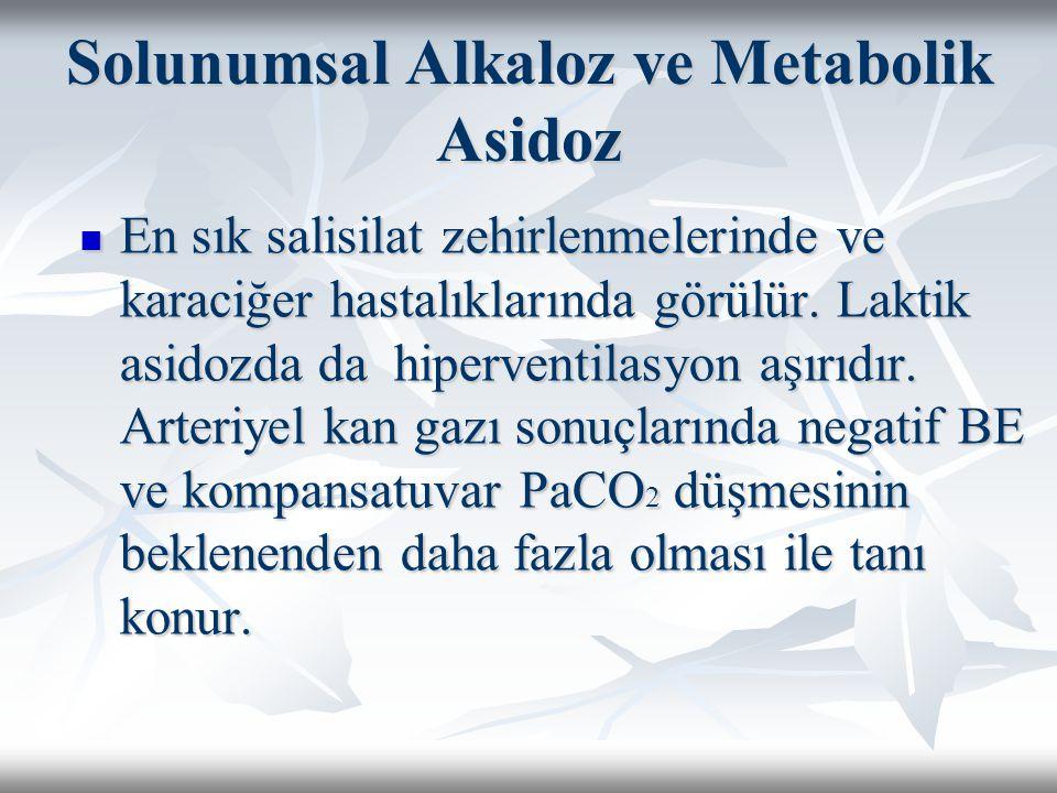 Solunumsal Alkaloz ve Metabolik Asidoz