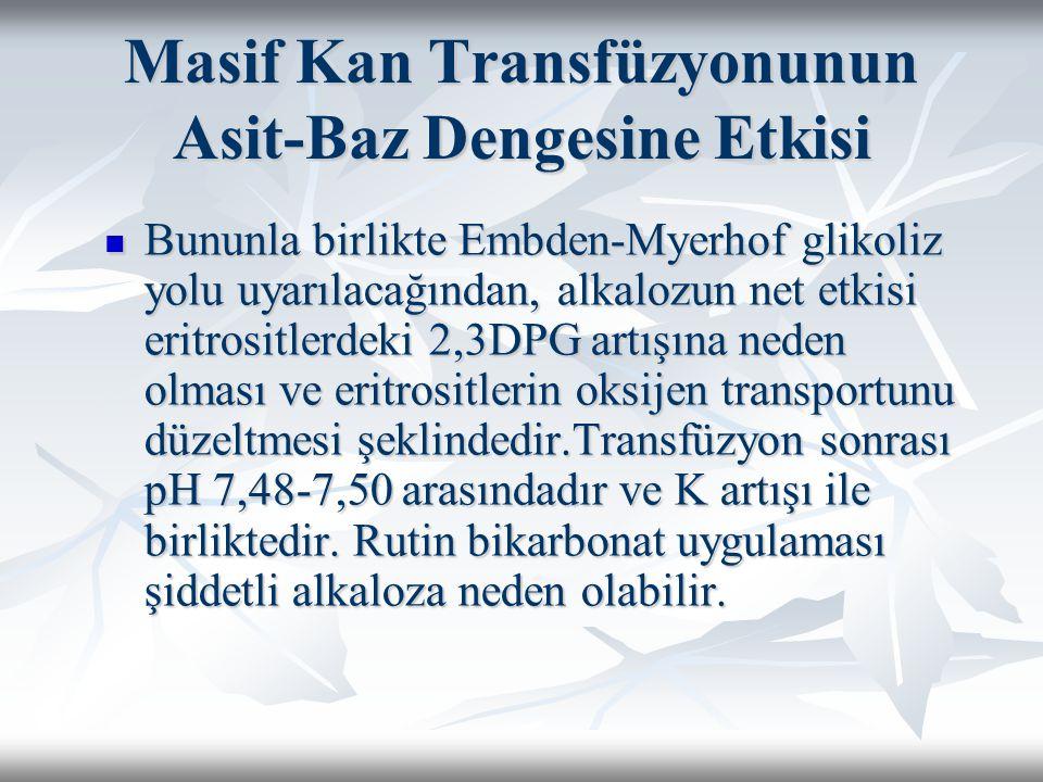 Masif Kan Transfüzyonunun Asit-Baz Dengesine Etkisi