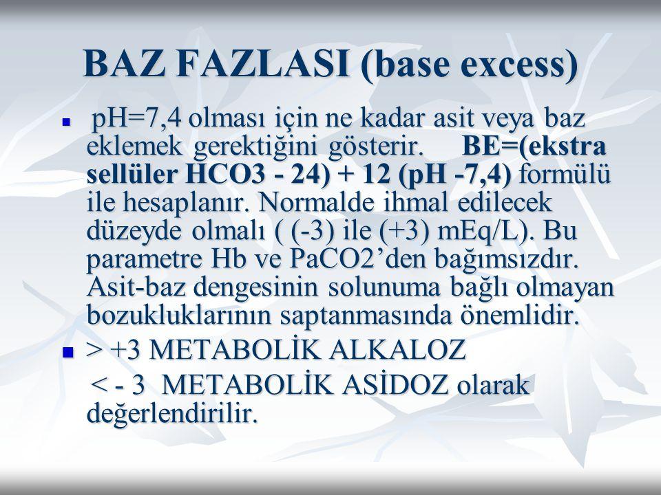 BAZ FAZLASI (base excess)