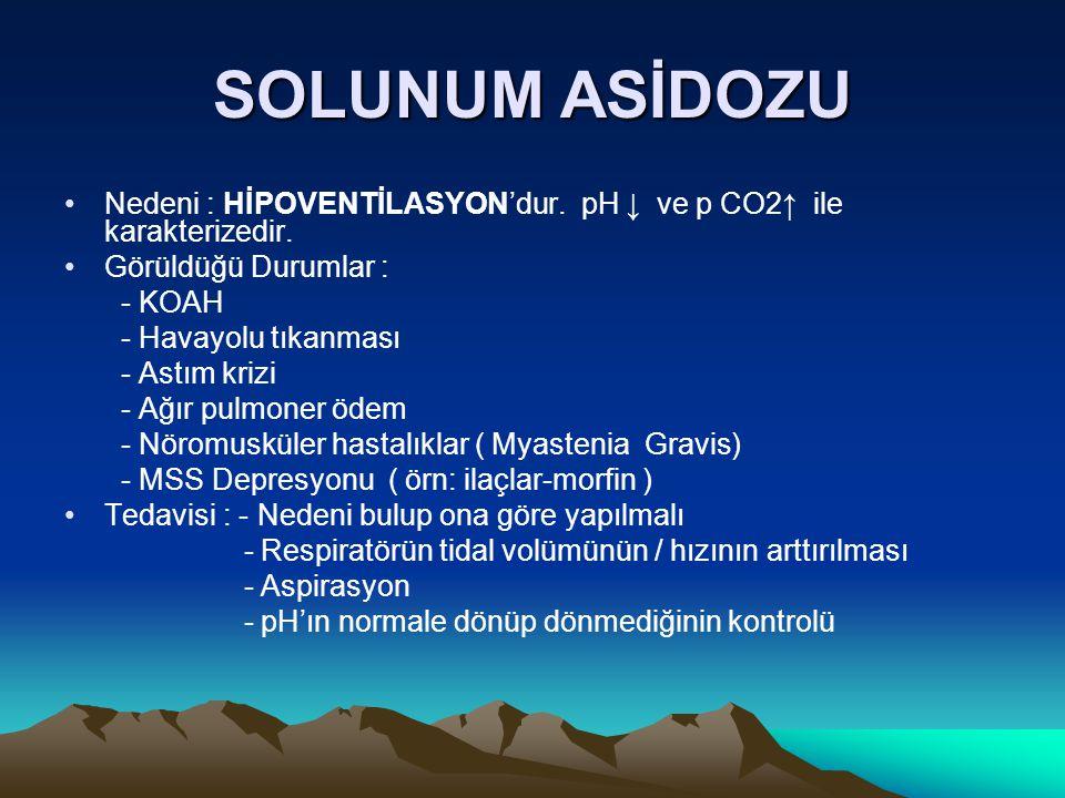 SOLUNUM ASİDOZU Nedeni : HİPOVENTİLASYON'dur. pH ↓ ve p CO2↑ ile karakterizedir. Görüldüğü Durumlar :