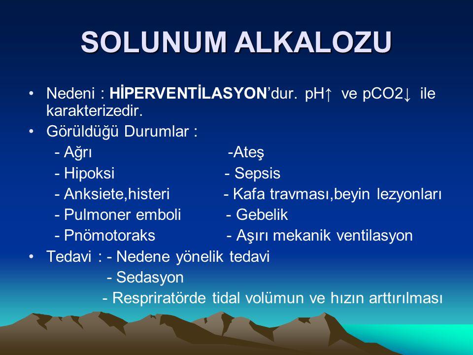 SOLUNUM ALKALOZU Nedeni : HİPERVENTİLASYON'dur. pH↑ ve pCO2↓ ile karakterizedir. Görüldüğü Durumlar :