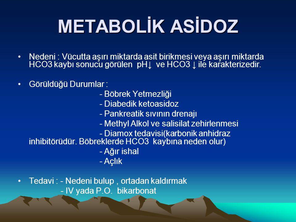 METABOLİK ASİDOZ Nedeni : Vücutta aşırı miktarda asit birikmesi veya aşırı miktarda HCO3 kaybı sonucu görülen pH↓ ve HCO3 ↓ ile karakterizedir.