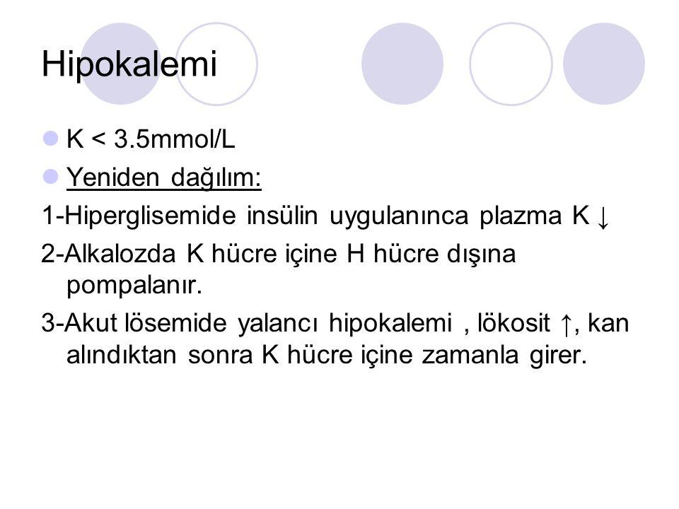Hipokalemi K < 3.5mmol/L Yeniden dağılım:
