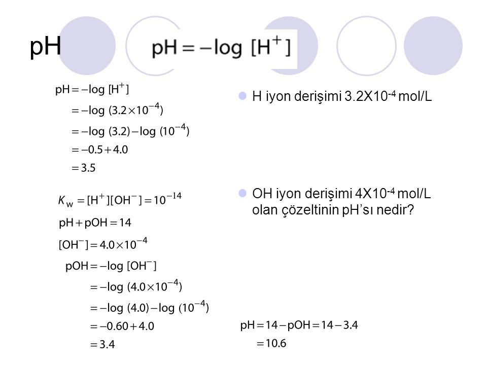 pH H iyon derişimi 3.2X10-4 mol/L