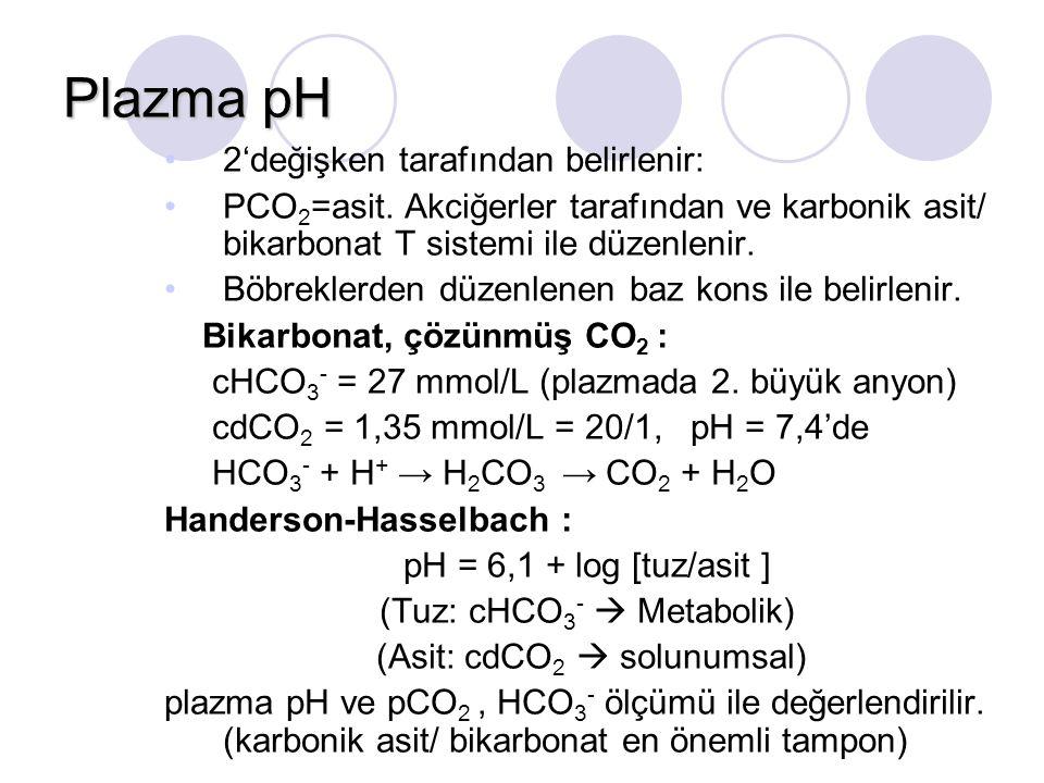 Plazma pH 2'değişken tarafından belirlenir: