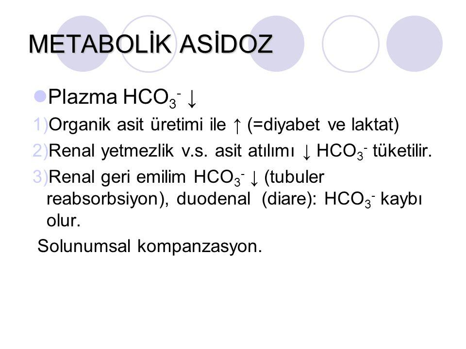 METABOLİK ASİDOZ Plazma HCO3- ↓