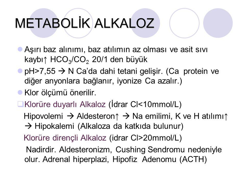 METABOLİK ALKALOZ Aşırı baz alınımı, baz atılımın az olması ve asit sıvı kaybı↑ HCO3/CO2 20/1 den büyük.