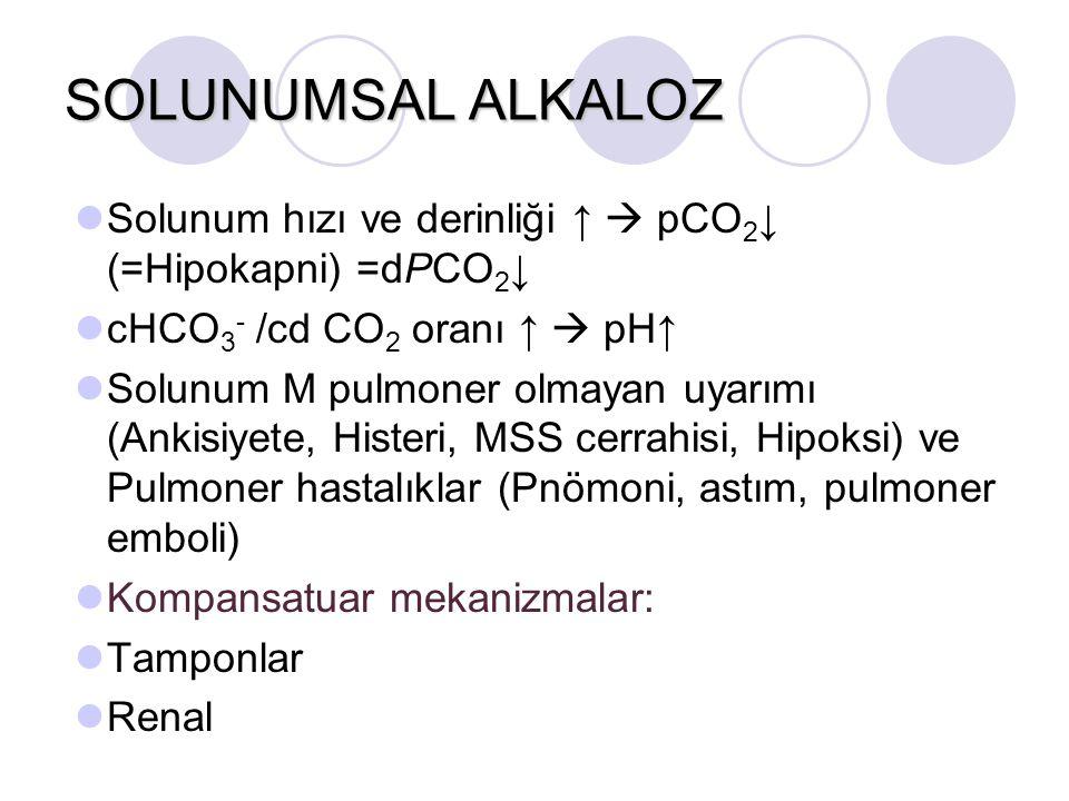 SOLUNUMSAL ALKALOZ Solunum hızı ve derinliği ↑  pCO2↓ (=Hipokapni) =dPCO2↓ cHCO3- /cd CO2 oranı ↑  pH↑