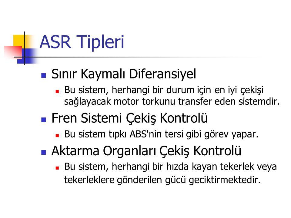 ASR Tipleri Sınır Kaymalı Diferansiyel Fren Sistemi Çekiş Kontrolü