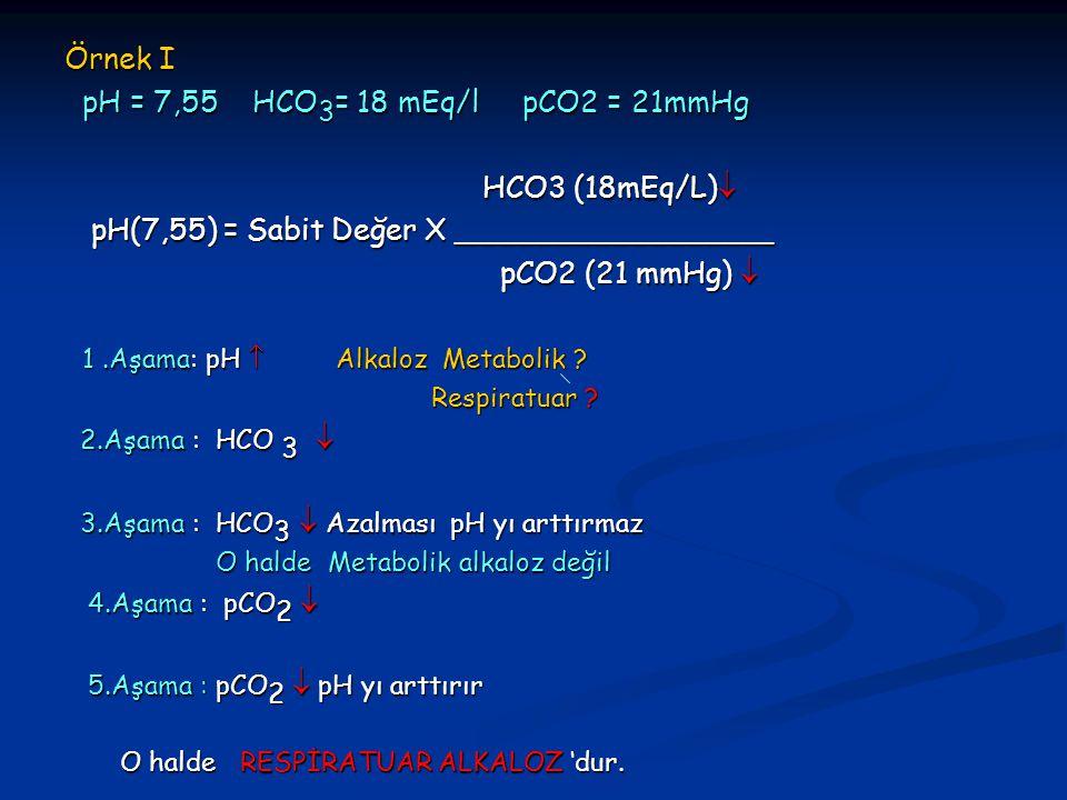 pH = 7,55 HCO3= 18 mEq/l pCO2 = 21mmHg HCO3 (18mEq/L)