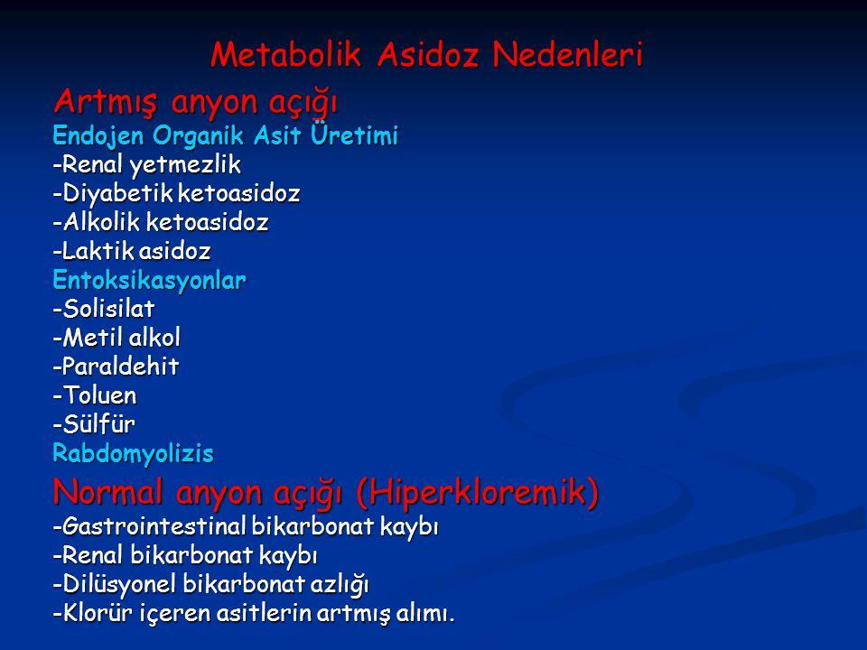 Metabolik Asidoz Nedenleri
