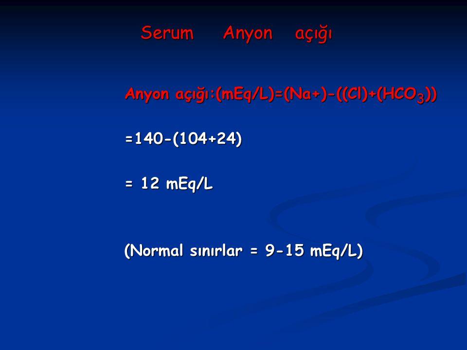 Serum Anyon açığı Anyon açığı:(mEq/L)=(Na+)-((Cl)+(HCO3))