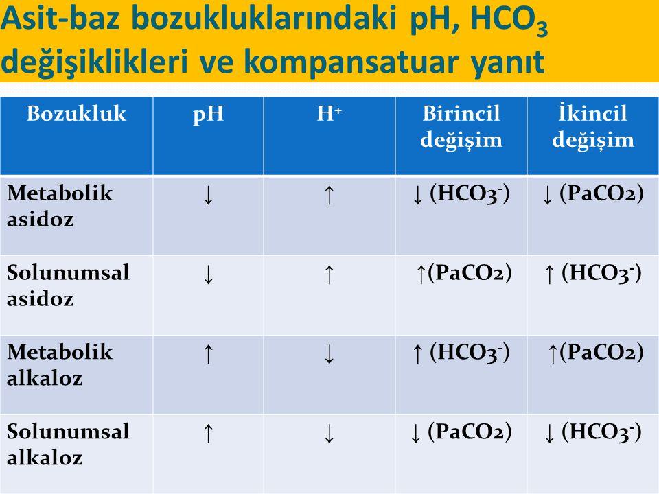 Asit-baz bozukluklarındaki pH, HCO3 değişiklikleri ve kompansatuar yanıt