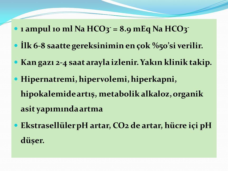 1 ampul 10 ml Na HCO3- = 8.9 mEq Na HCO3-