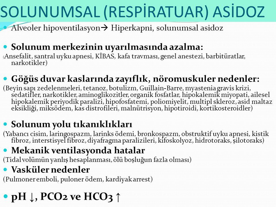 SOLUNUMSAL (RESPİRATUAR) ASİDOZ