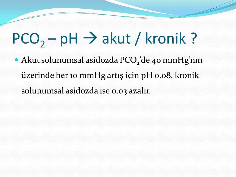 PCO2 – pH  akut / kronik