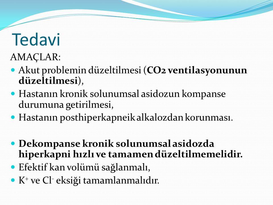 Tedavi AMAÇLAR: Akut problemin düzeltilmesi (CO2 ventilasyonunun düzeltilmesi), Hastanın kronik solunumsal asidozun kompanse durumuna getirilmesi,