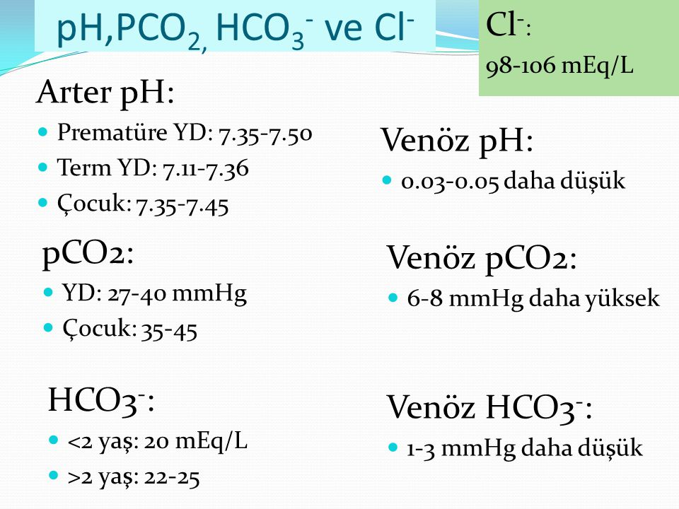 pH,PCO2, HCO3- ve Cl- Cl-: Arter pH: Venöz pH: pCO2: Venöz pCO2: