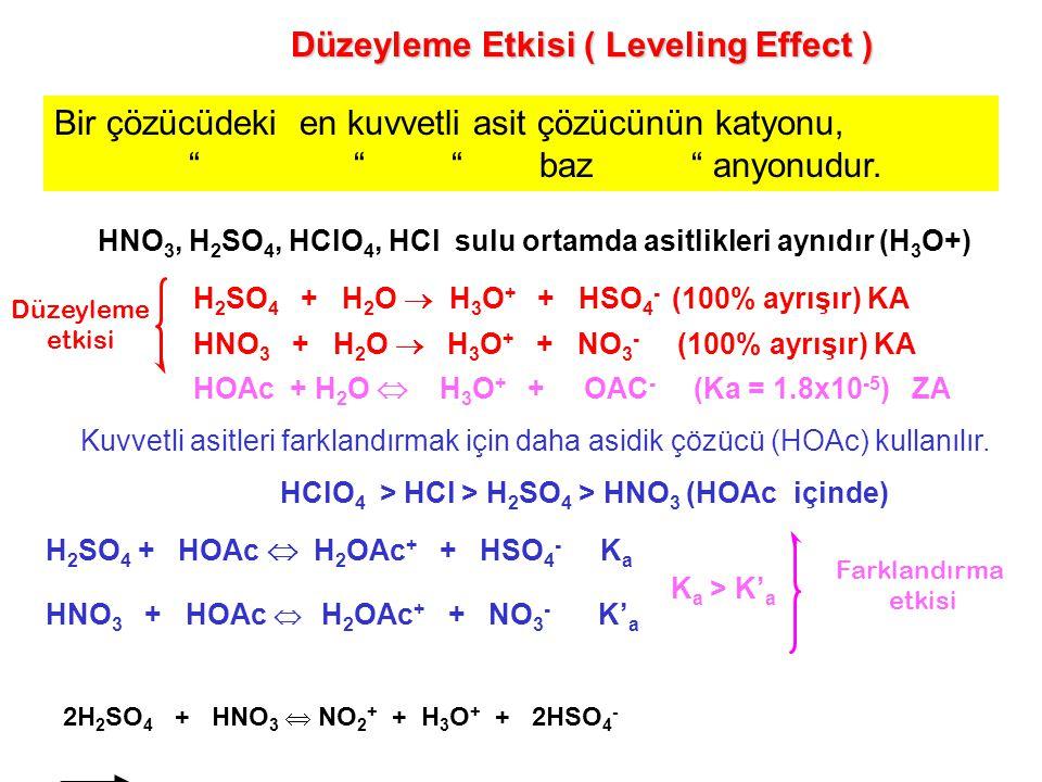 Düzeyleme Etkisi ( Leveling Effect )