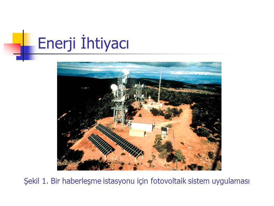 Şekil 1. Bir haberleşme istasyonu için fotovoltaik sistem uygulaması