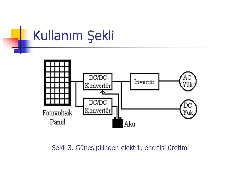 Şekil 3. Güneş pilinden elektrik enerjisi üretimi