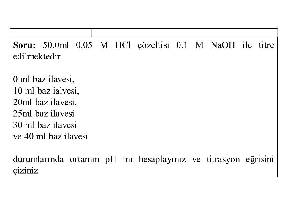 Soru: 50.0ml 0.05 M HCl çözeltisi 0.1 M NaOH ile titre edilmektedir.