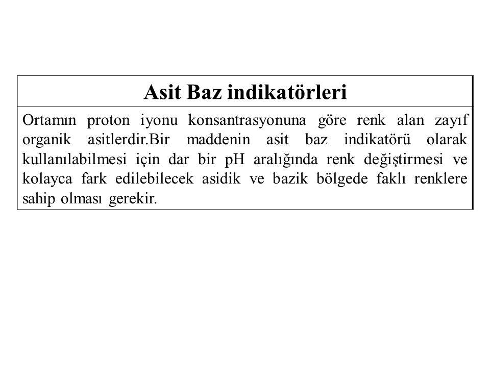 Asit Baz indikatörleri
