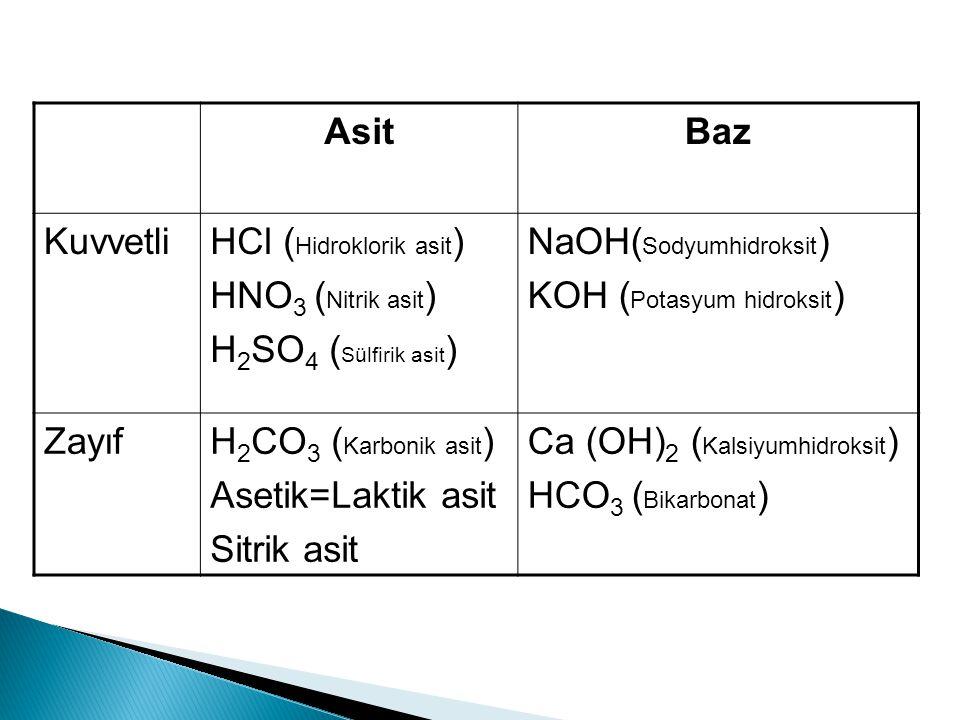 Asit Baz. Kuvvetli. HCl (Hidroklorik asit) HNO3 (Nitrik asit) H2SO4 (Sülfirik asit) NaOH(Sodyumhidroksit)