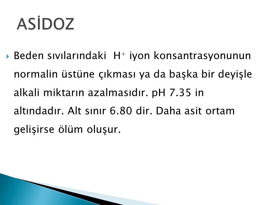 ASİDOZ