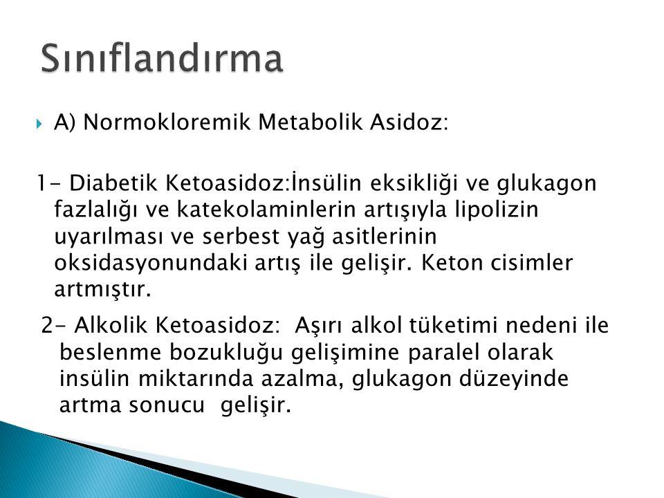 Sınıflandırma A) Normokloremik Metabolik Asidoz: