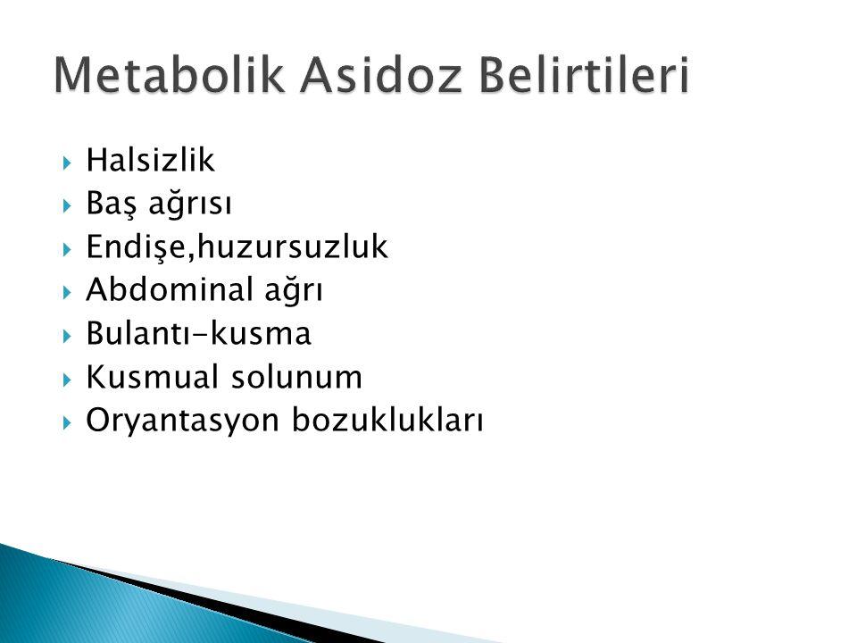 Metabolik Asidoz Belirtileri