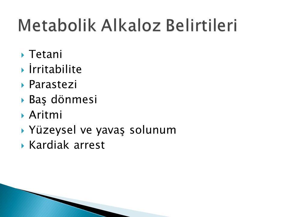 Metabolik Alkaloz Belirtileri