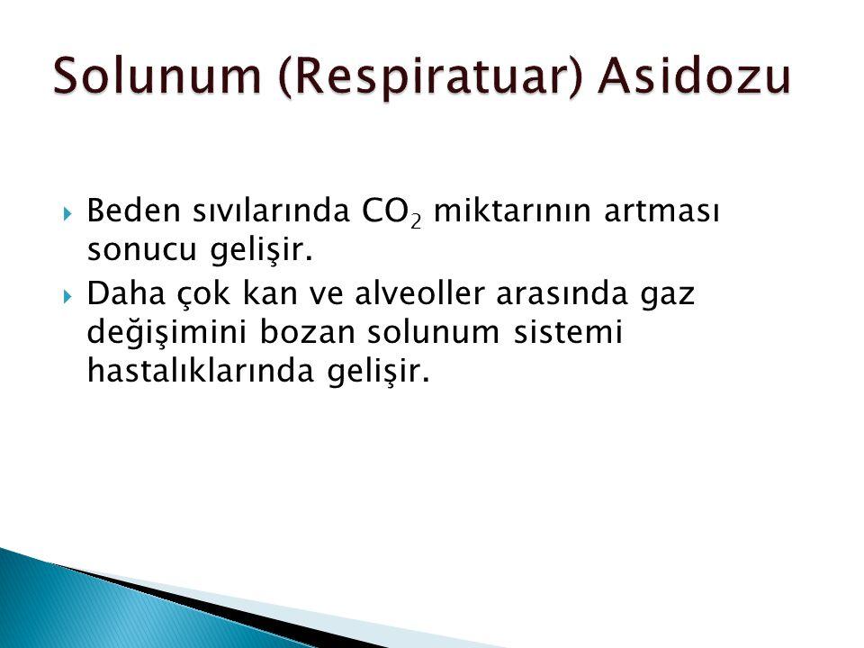 Solunum (Respiratuar) Asidozu