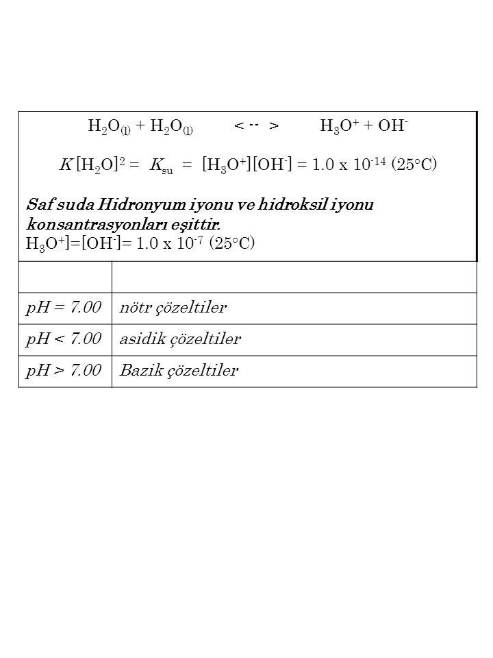 H2O(l) + H2O(l) < -- > H3O+ + OH-