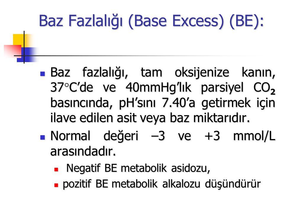 Baz Fazlalığı (Base Excess) (BE):