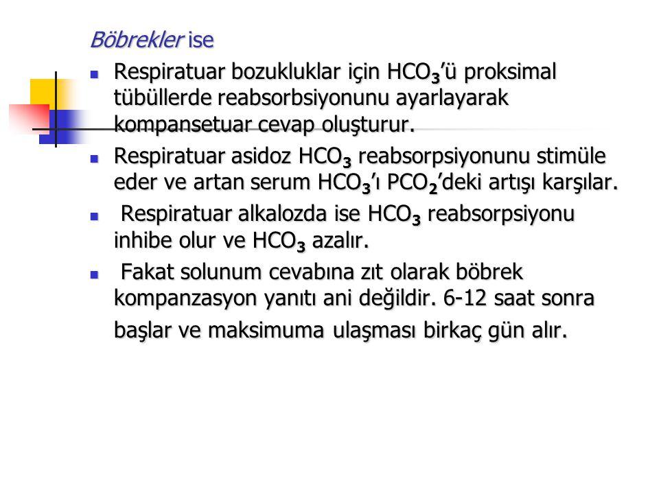 Böbrekler ise Respiratuar bozukluklar için HCO3'ü proksimal tübüllerde reabsorbsiyonunu ayarlayarak kompansetuar cevap oluşturur.