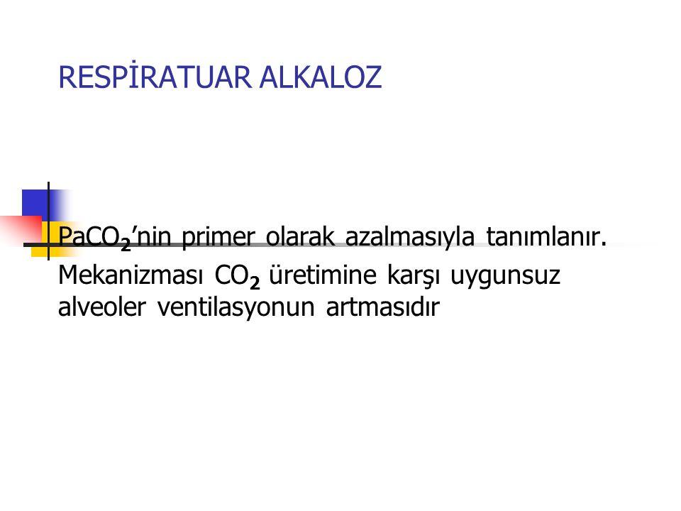 RESPİRATUAR ALKALOZ PaCO2'nin primer olarak azalmasıyla tanımlanır.
