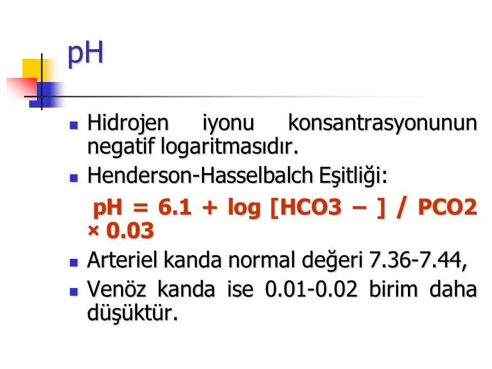 pH Hidrojen iyonu konsantrasyonunun negatif logaritmasıdır.