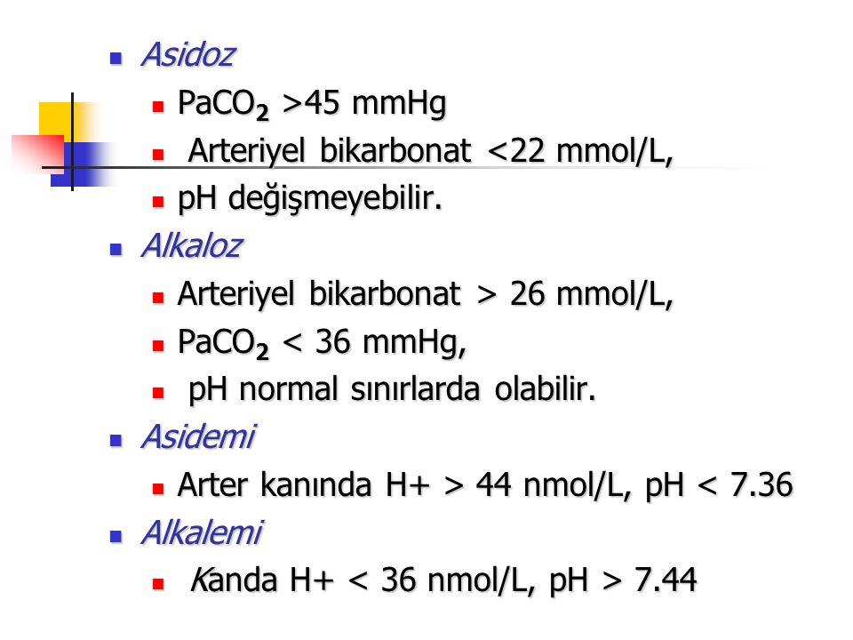 Asidoz PaCO2 >45 mmHg. Arteriyel bikarbonat <22 mmol/L, pH değişmeyebilir. Alkaloz. Arteriyel bikarbonat > 26 mmol/L,