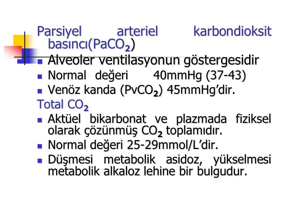 Parsiyel arteriel karbondioksit basıncı(PaCO2)