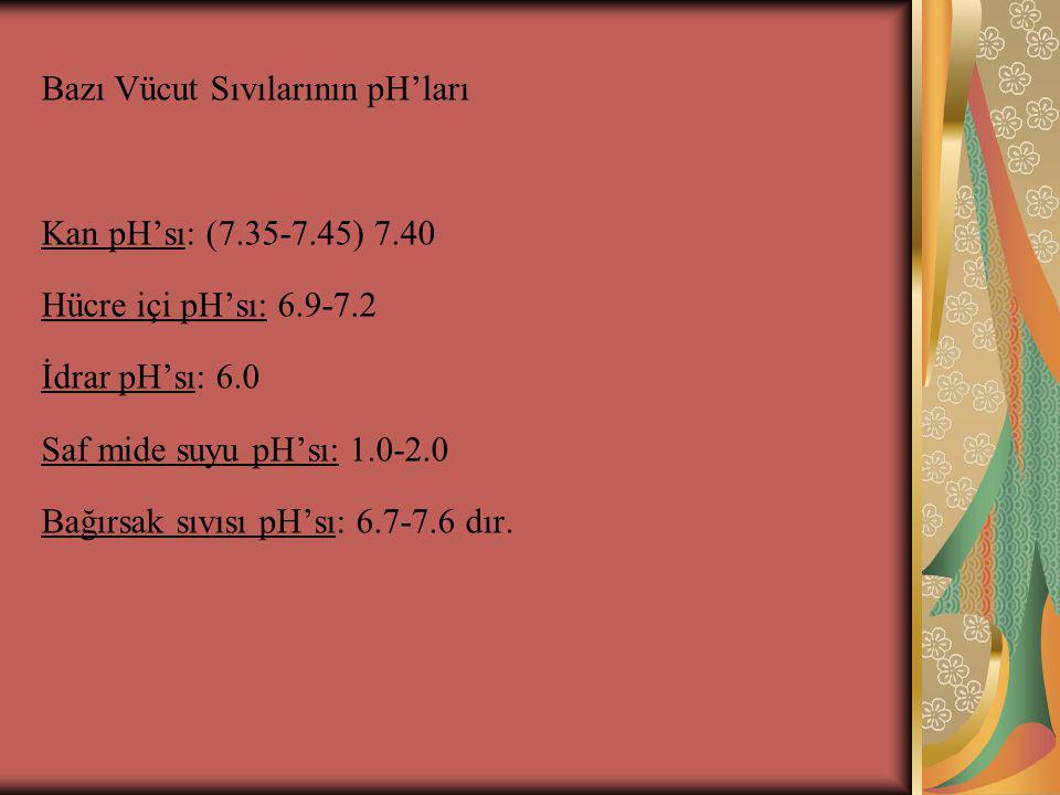 Bazı Vücut Sıvılarının pH'ları