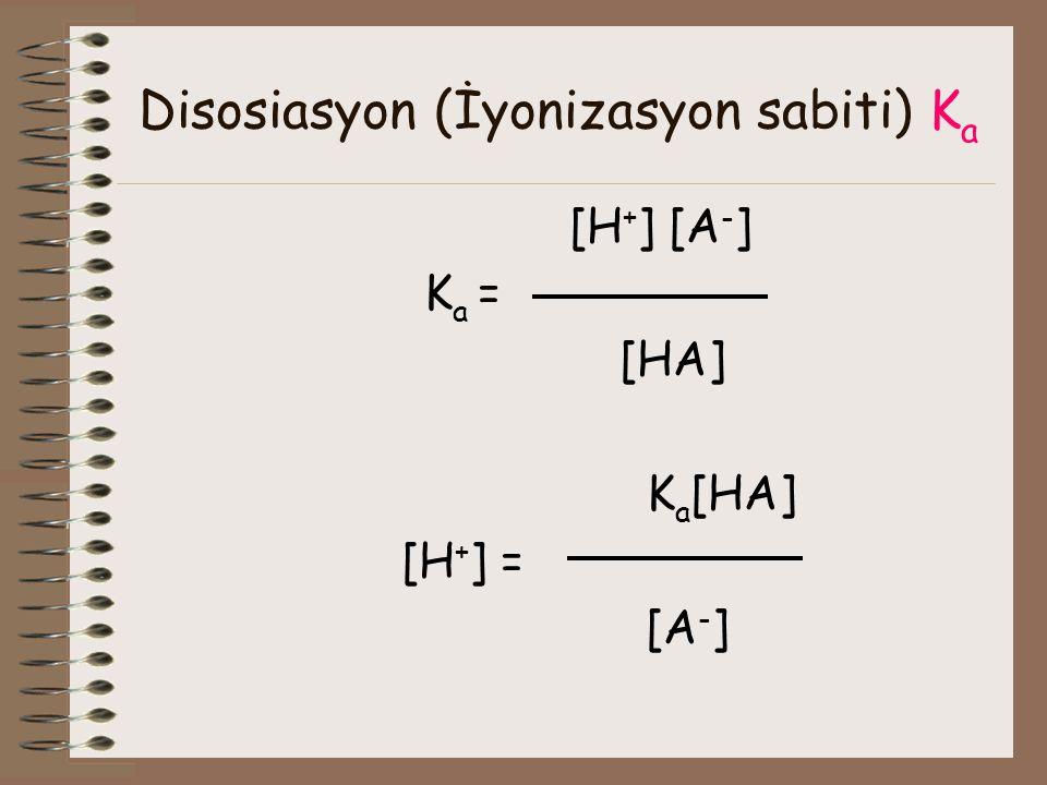 Disosiasyon (İyonizasyon sabiti) Ka