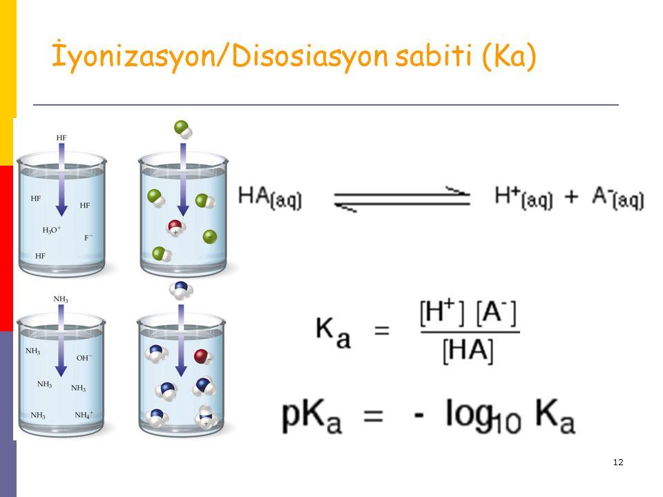 İyonizasyon/Disosiasyon sabiti (Ka)