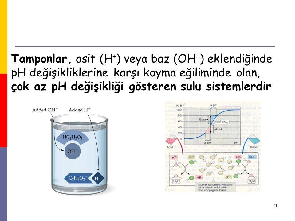 Tamponlar, asit (H+) veya baz (OH) eklendiğinde pH değişikliklerine karşı koyma eğiliminde olan, çok az pH değişikliği gösteren sulu sistemlerdir