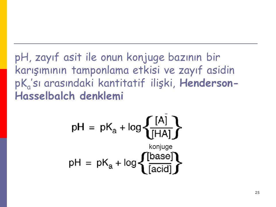 pH, zayıf asit ile onun konjuge bazının bir karışımının tamponlama etkisi ve zayıf asidin pKa'sı arasındaki kantitatif ilişki, Henderson-Hasselbalch denklemi