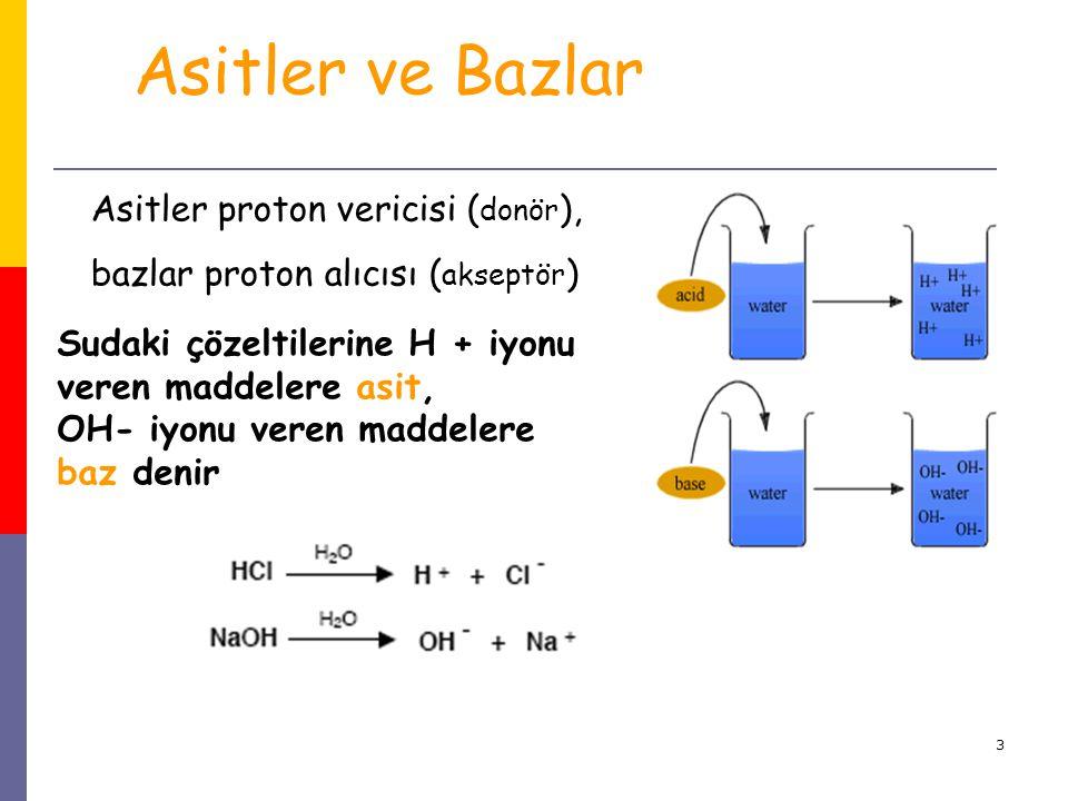 Asitler ve Bazlar Asitler proton vericisi (donör),