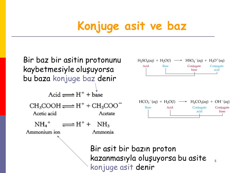 Konjuge asit ve baz Bir baz bir asitin protonunu